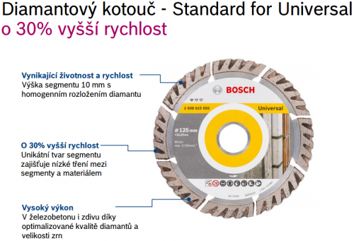Diamantové kotouče Bosch Standard for Universal