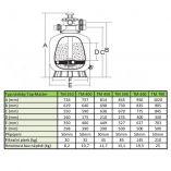 Písková filtrace HANSCRAFT TOP MASTER 400 - 6.12m3/h, písek 35kg, 0.13m2, max 40°C, manometr, horní difusor, 10.7kg (304014)