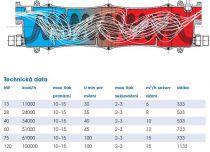 Tepelný výměník Warmenator 60kW - MTS, termoplastový, 45m3/h, 733mm, pro ohřev vody v bazénu a vířivce, 4.2kg (316014) Hanscraft