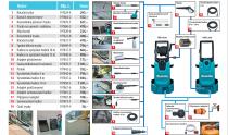 Vysokotlaký čistič Makita HW1300 - 1800W, 130bar, 360l/h, 12.7kg
