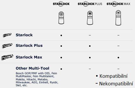 Starlock - kompatibilita