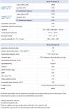 Tepelné čerpadlo do bazénů Poolex Nano Action R32 - 3.0kW, pro bazény do 20m3 (301069)