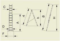 Štafle Alve EUROSTYLE 7509 dvoudílný univerzální žebřík 428 x 39,7 cm / 9 příček
