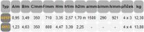 Štafle Alve FORTE 4410 čtyřdílný kloubový žebřík 0,95 x 35 cm / 4 x 3 příček